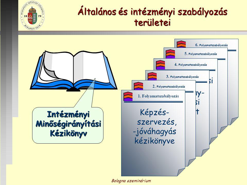 Általános és intézményi szabályozás területei