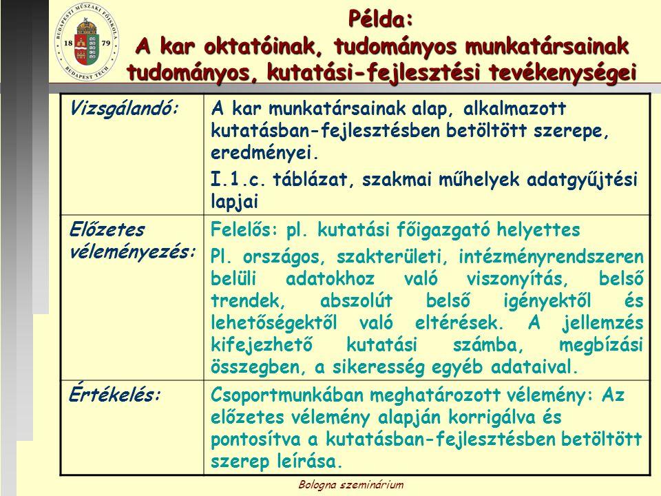 Példa: A kar oktatóinak, tudományos munkatársainak tudományos, kutatási-fejlesztési tevékenységei
