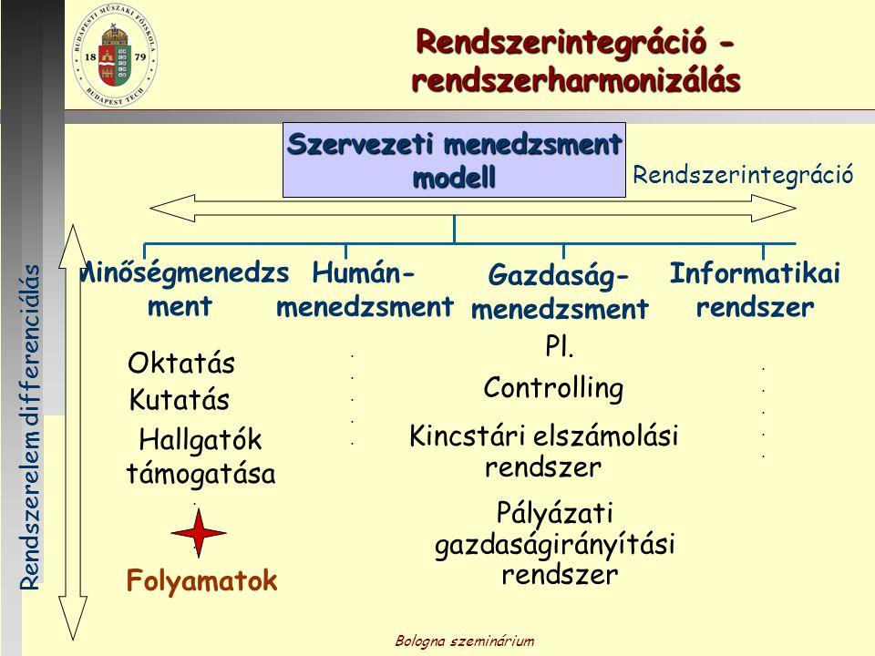 Rendszerintegráció - rendszerharmonizálás