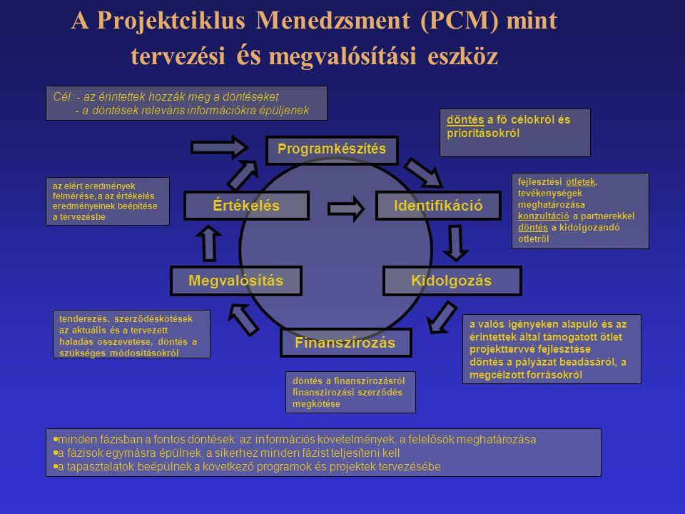 A Projektciklus Menedzsment (PCM) mint tervezési és megvalósítási eszköz