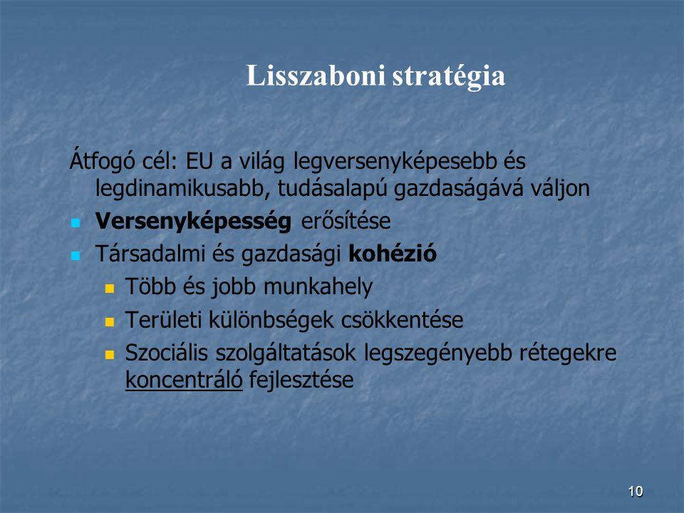Lisszaboni stratégia Átfogó cél: EU a világ legversenyképesebb és legdinamikusabb, tudásalapú gazdaságává váljon.