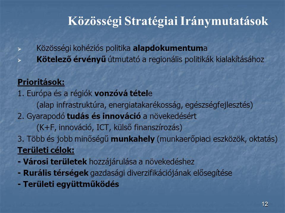 Közösségi Stratégiai Iránymutatások