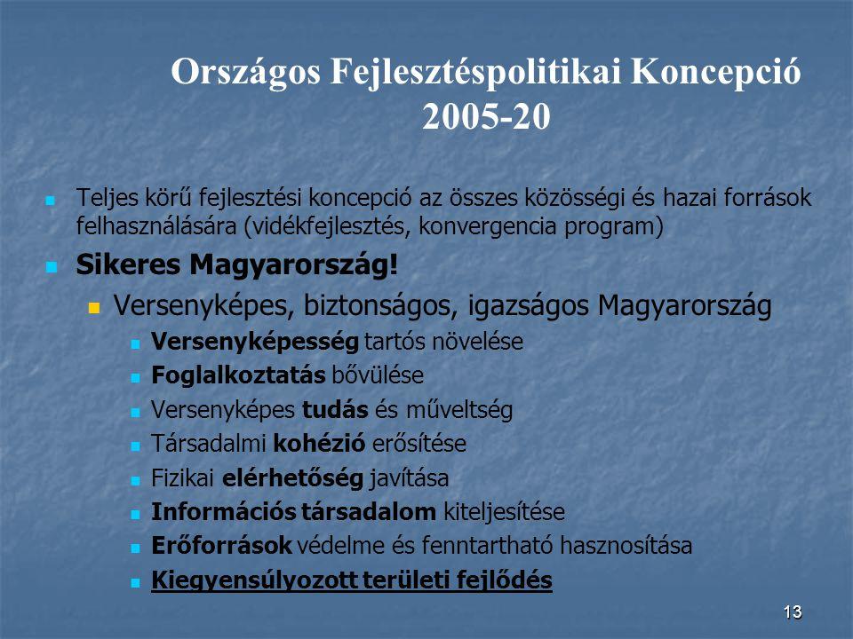 Országos Fejlesztéspolitikai Koncepció 2005-20