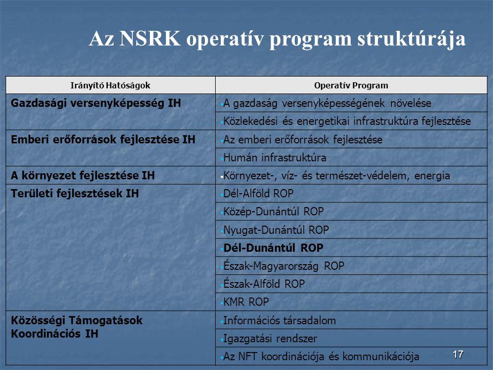 Az NSRK operatív program struktúrája