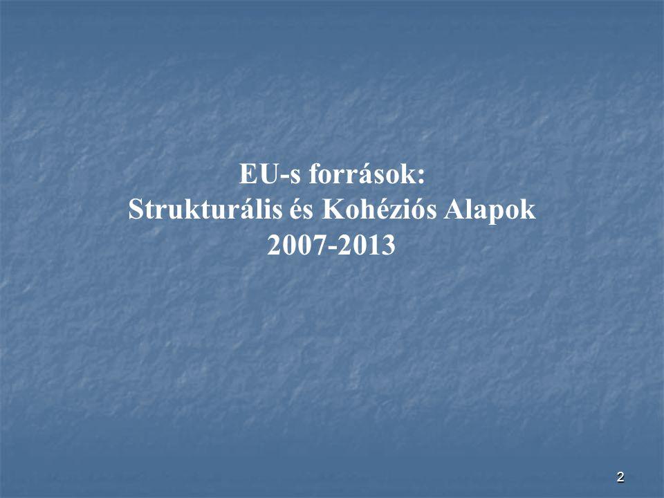 EU-s források: Strukturális és Kohéziós Alapok 2007-2013