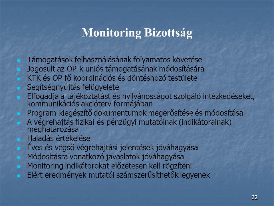 Monitoring Bizottság Támogatások felhasználásának folyamatos követése