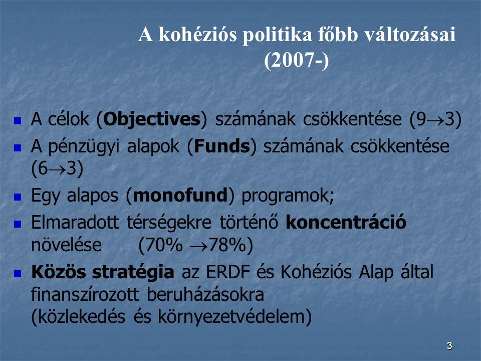 A kohéziós politika főbb változásai (2007-)