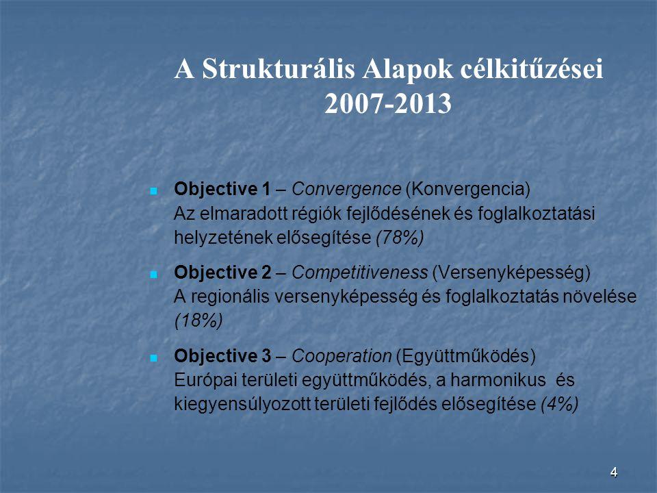 A Strukturális Alapok célkitűzései 2007-2013