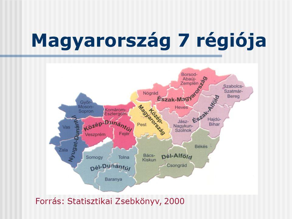 Magyarország 7 régiója Forrás: Statisztikai Zsebkönyv, 2000