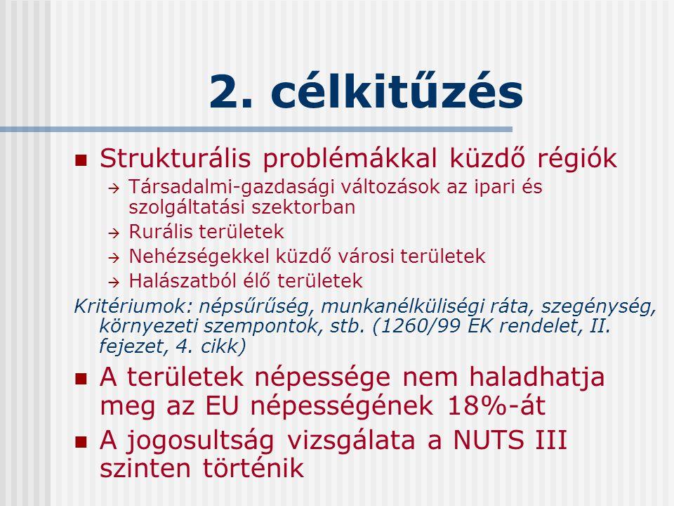 2. célkitűzés Strukturális problémákkal küzdő régiók