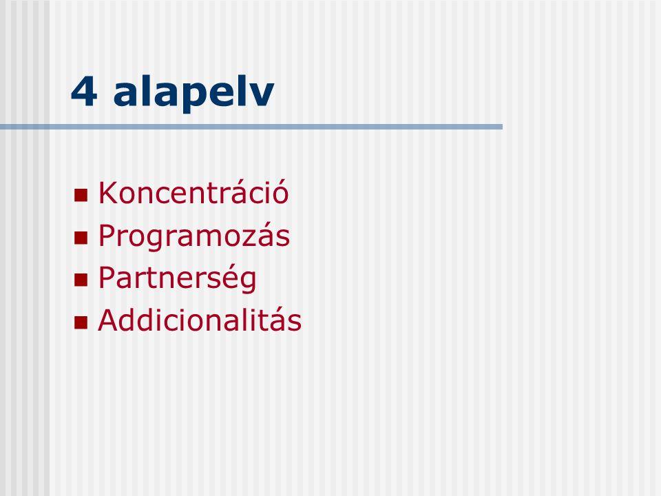4 alapelv Koncentráció Programozás Partnerség Addicionalitás