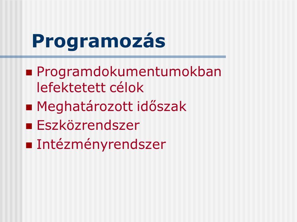 Programozás Programdokumentumokban lefektetett célok