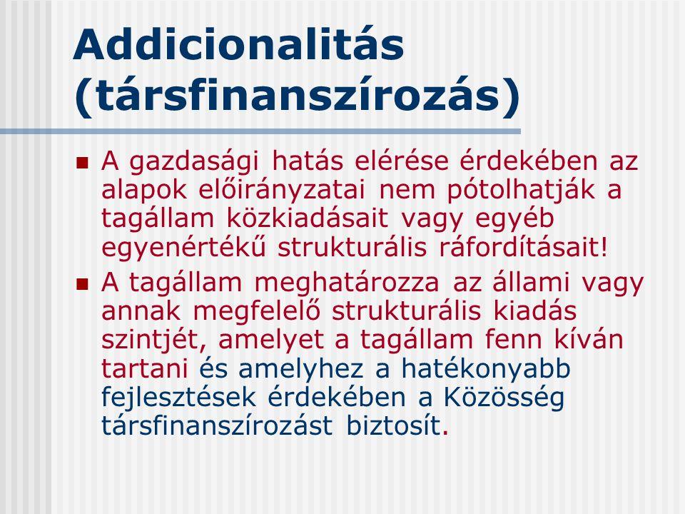 Addicionalitás (társfinanszírozás)