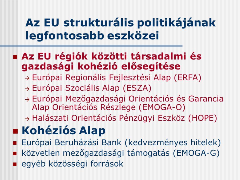 Az EU strukturális politikájának legfontosabb eszközei