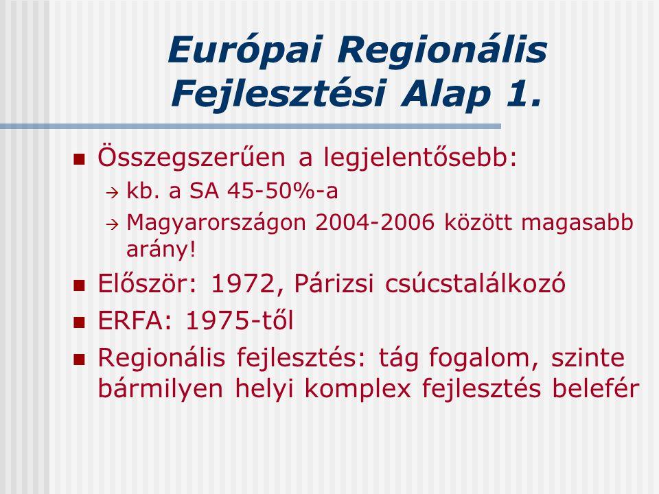 Európai Regionális Fejlesztési Alap 1.