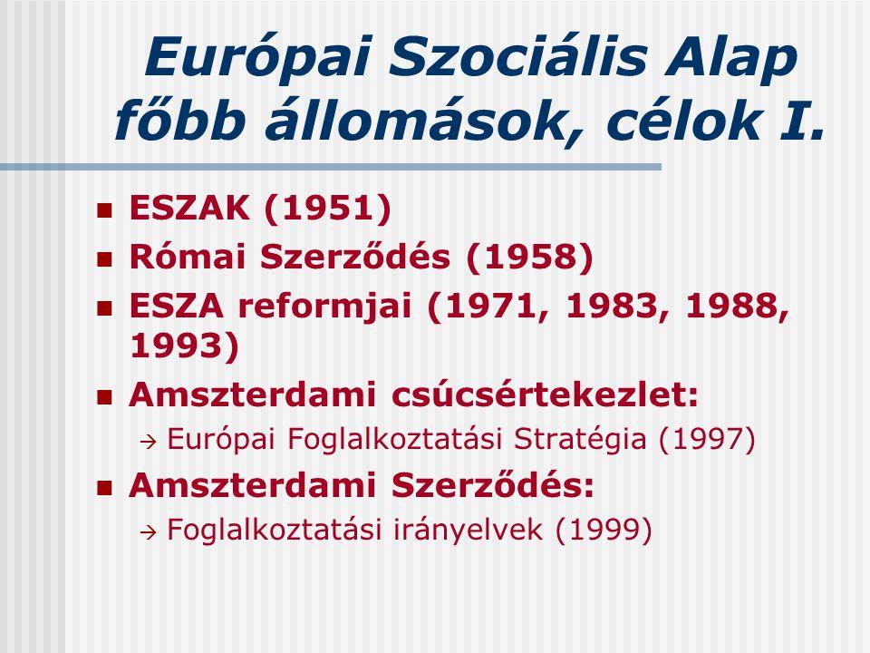 Európai Szociális Alap főbb állomások, célok I.