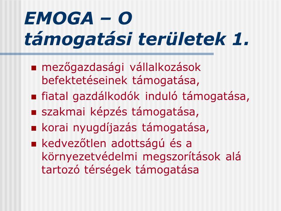EMOGA – O támogatási területek 1.