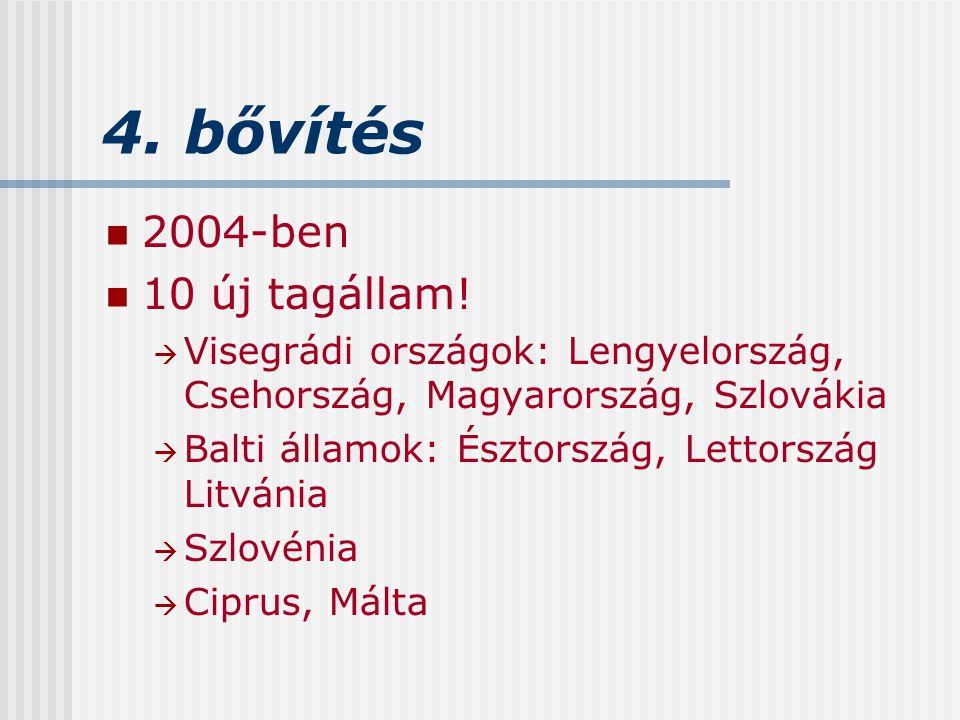 4. bővítés 2004-ben 10 új tagállam!