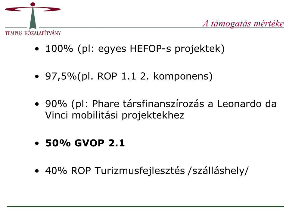 A támogatás mértéke 100% (pl: egyes HEFOP-s projektek) 97,5%(pl. ROP 1.1 2. komponens)