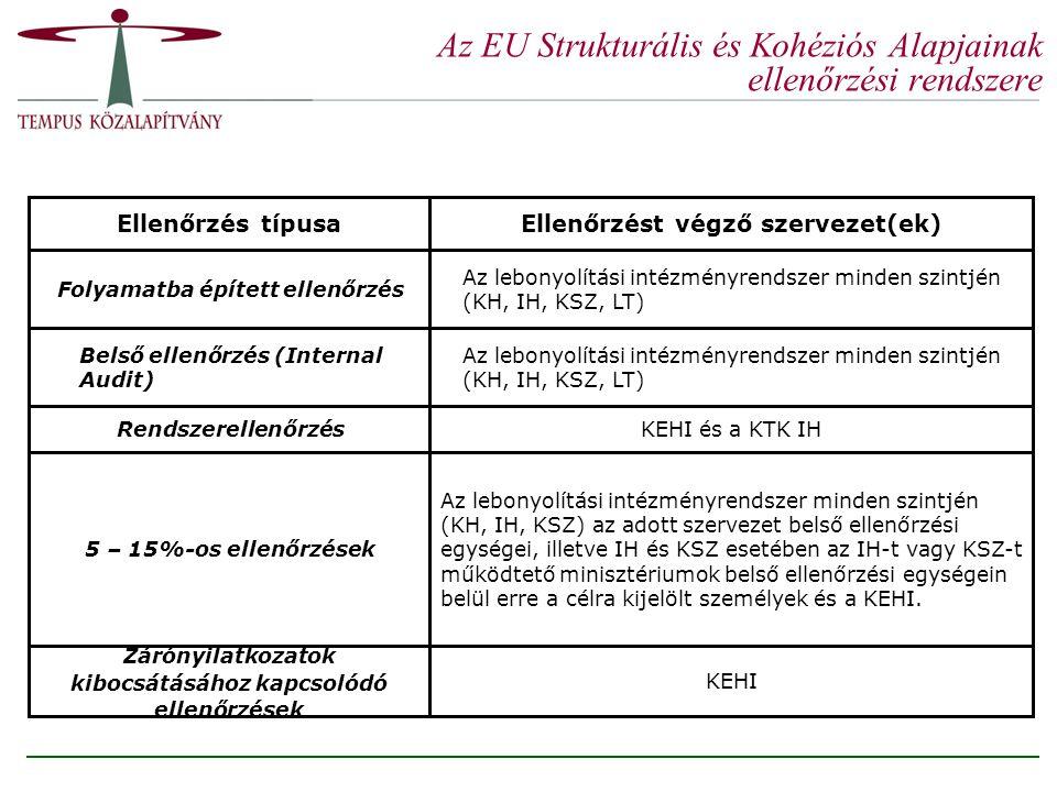 Az EU Strukturális és Kohéziós Alapjainak ellenőrzési rendszere