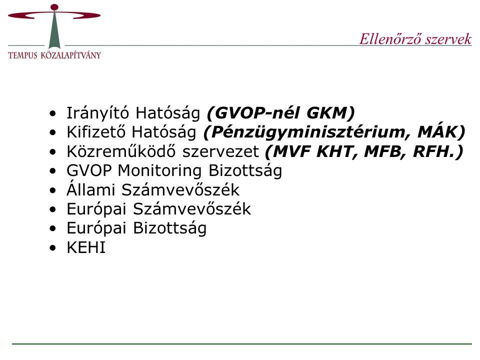 Ellenőrző szervek Irányító Hatóság (GVOP-nél GKM) Kifizető Hatóság (Pénzügyminisztérium, MÁK) Közreműködő szervezet (MVF KHT, MFB, RFH.)