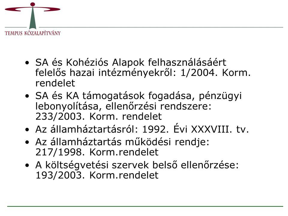 SA és Kohéziós Alapok felhasználásáért felelős hazai intézményekről: 1/2004. Korm. rendelet