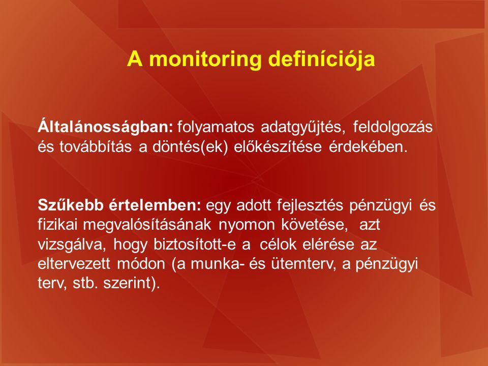 A monitoring definíciója
