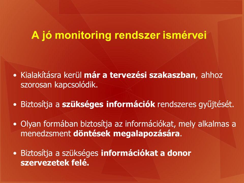 A jó monitoring rendszer ismérvei