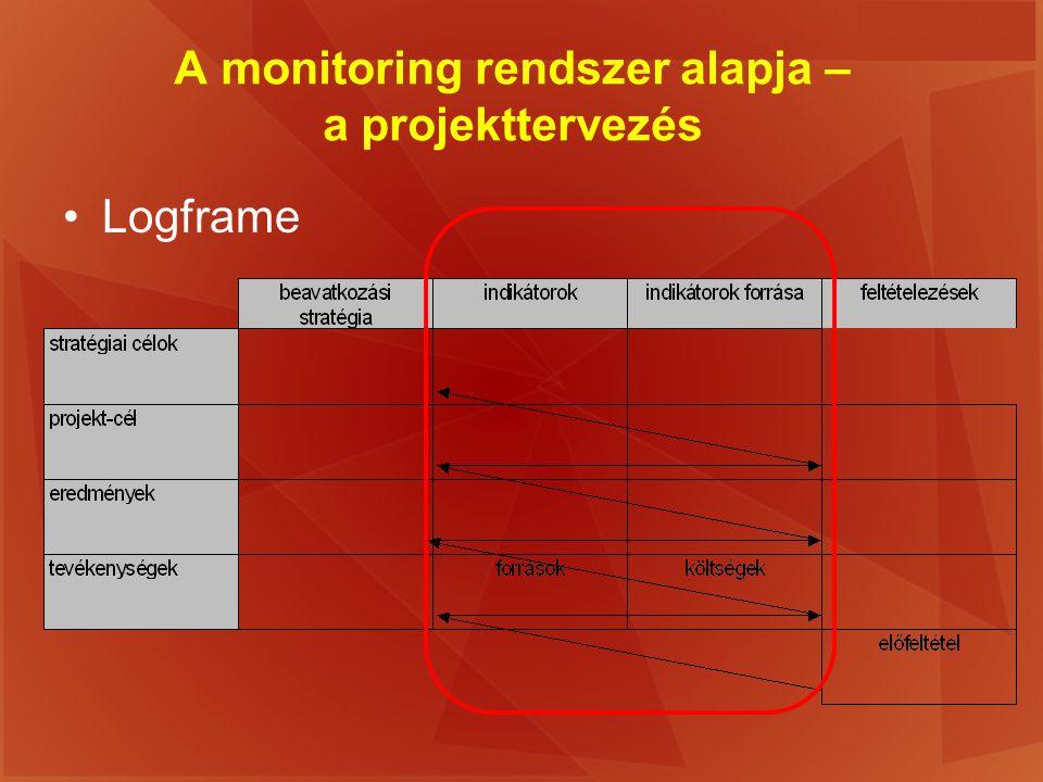 A monitoring rendszer alapja – a projekttervezés