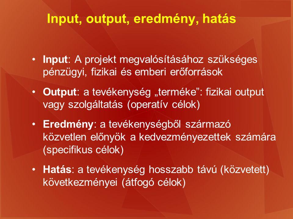 Input, output, eredmény, hatás