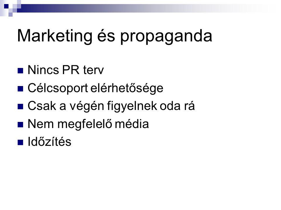 Marketing és propaganda