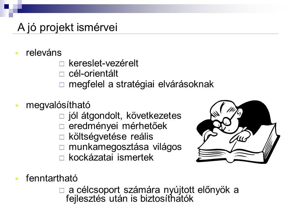 A jó projekt ismérvei releváns kereslet-vezérelt cél-orientált