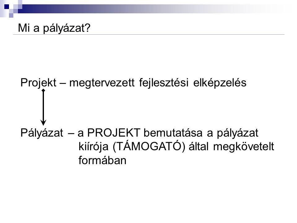 Mi a pályázat Projekt – megtervezett fejlesztési elképzelés.