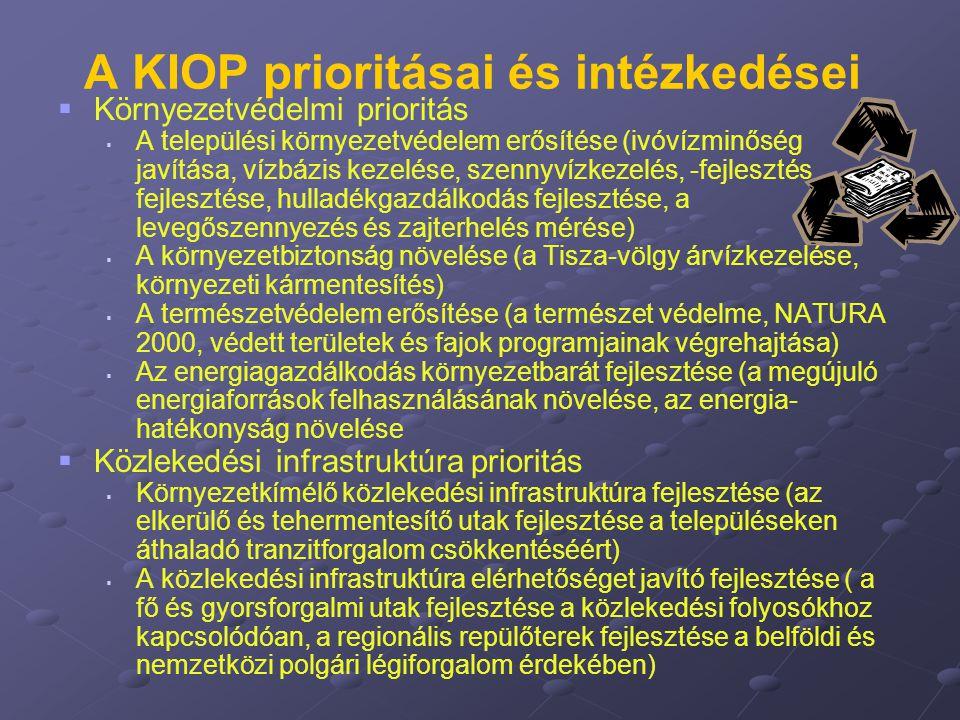 A KIOP prioritásai és intézkedései