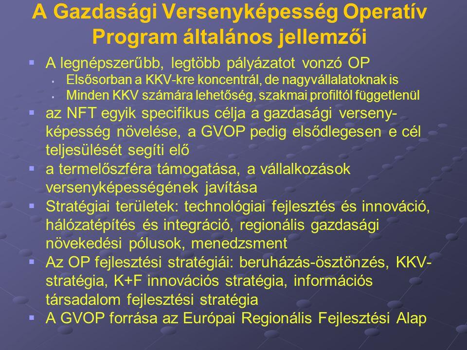 A Gazdasági Versenyképesség Operatív Program általános jellemzői
