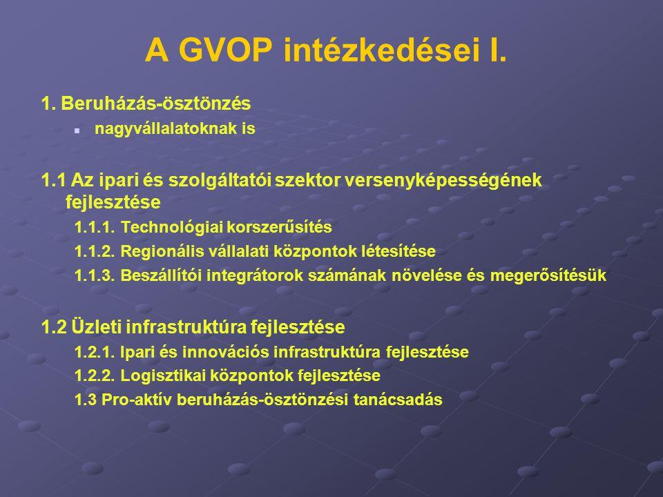 A GVOP intézkedései I. 1. Beruházás-ösztönzés