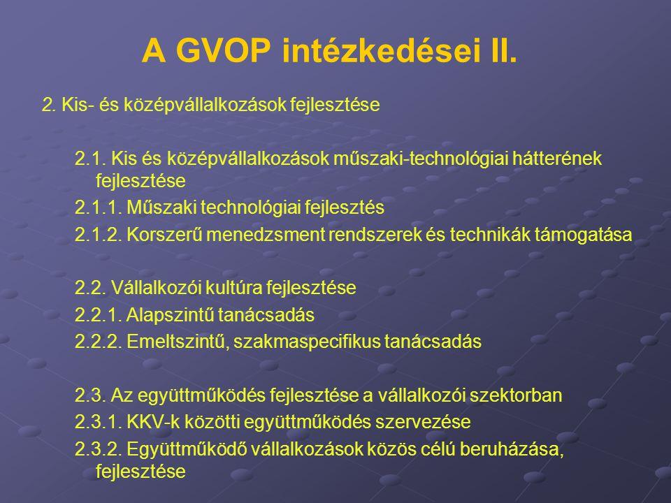 A GVOP intézkedései II. 2. Kis- és középvállalkozások fejlesztése