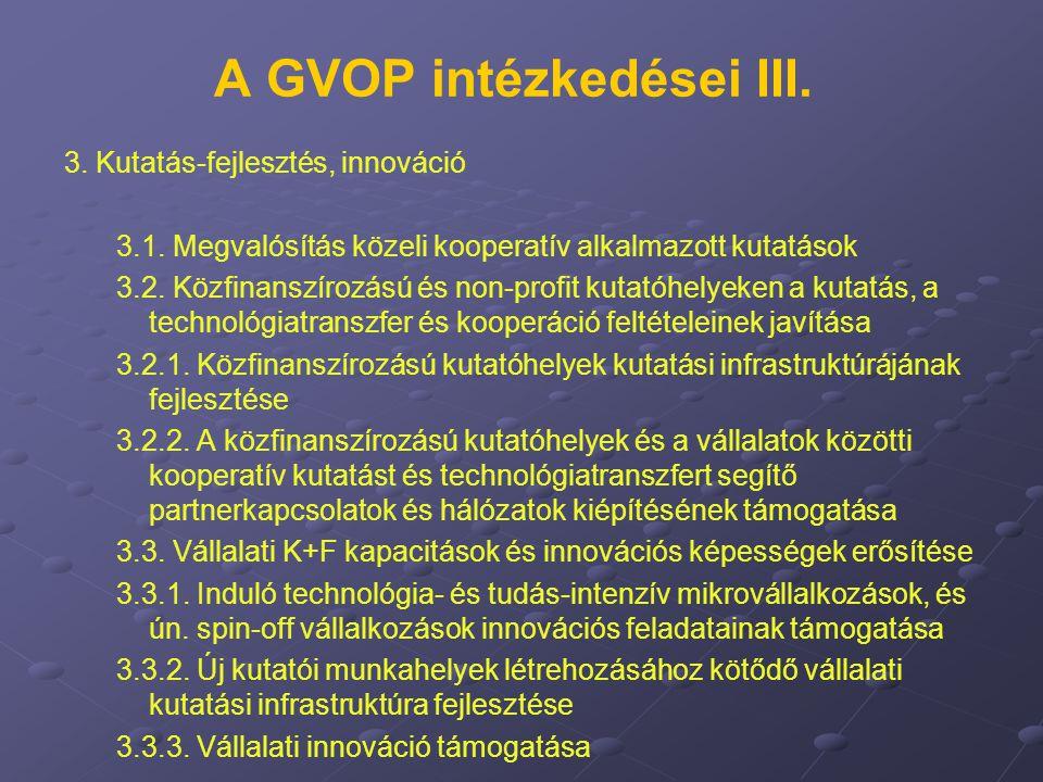 A GVOP intézkedései III.