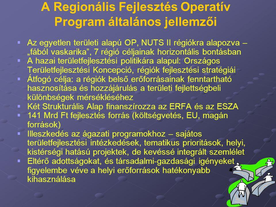 A Regionális Fejlesztés Operatív Program általános jellemzői