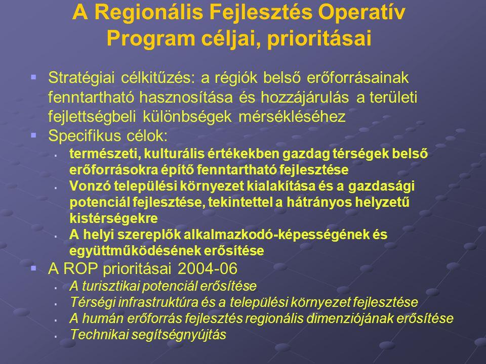 A Regionális Fejlesztés Operatív Program céljai, prioritásai