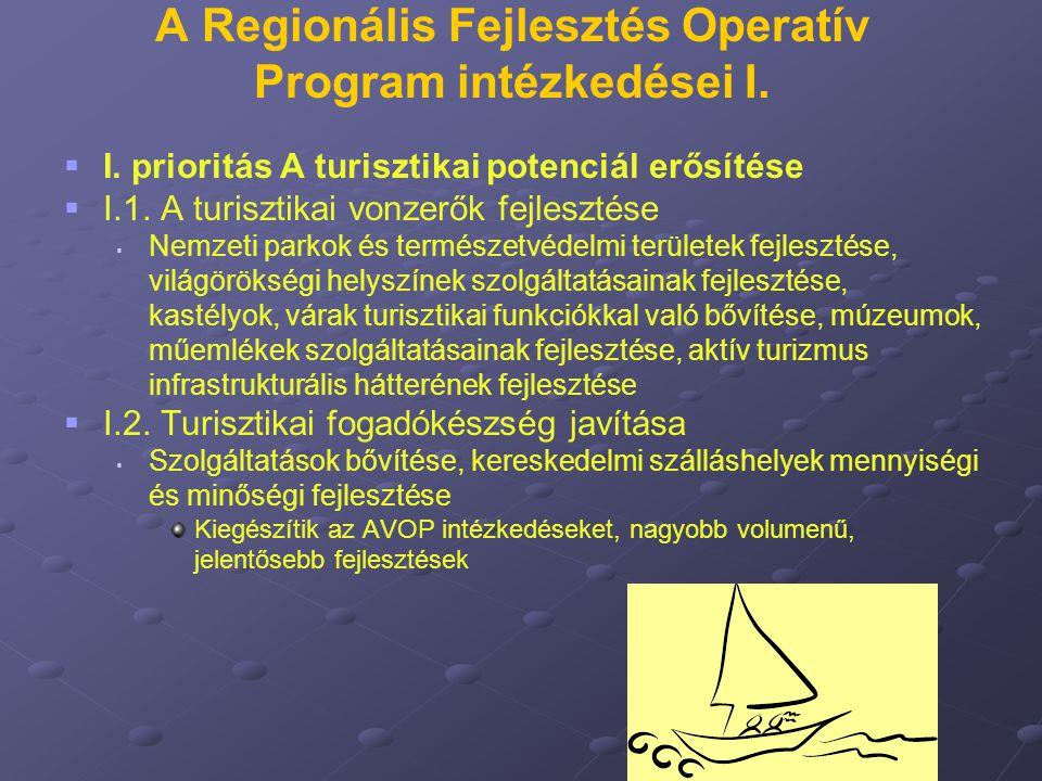 A Regionális Fejlesztés Operatív Program intézkedései I.