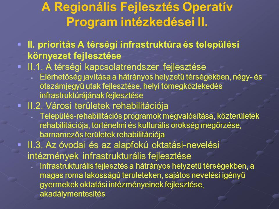 A Regionális Fejlesztés Operatív Program intézkedései II.