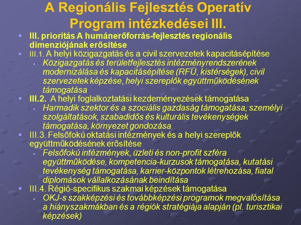 A Regionális Fejlesztés Operatív Program intézkedései III.