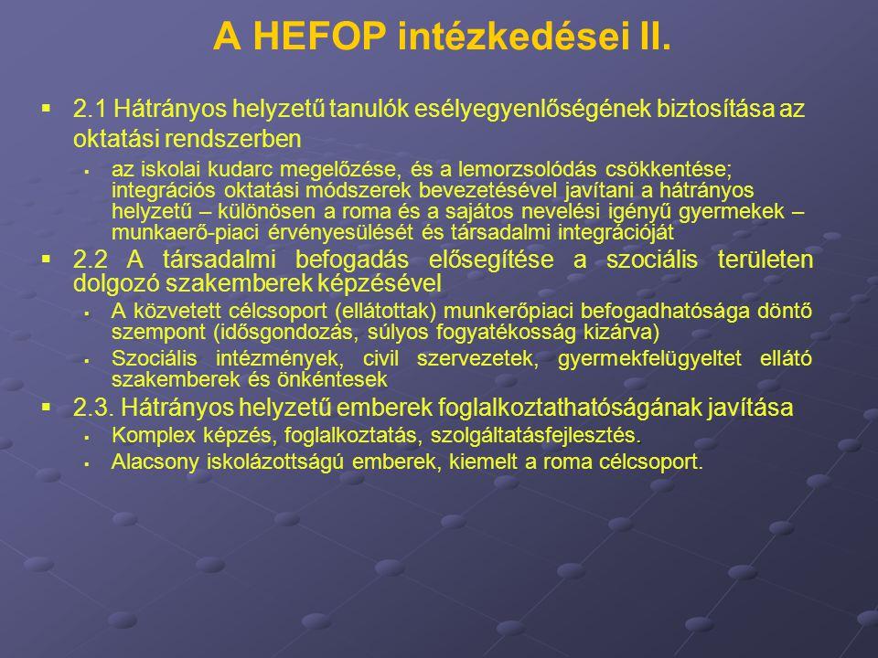 A HEFOP intézkedései II.