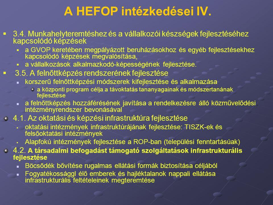 A HEFOP intézkedései IV.
