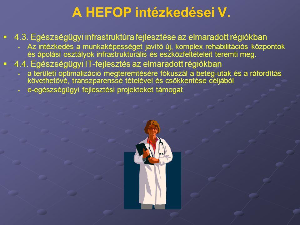 A HEFOP intézkedései V. 4.3. Egészségügyi infrastruktúra fejlesztése az elmaradott régiókban.