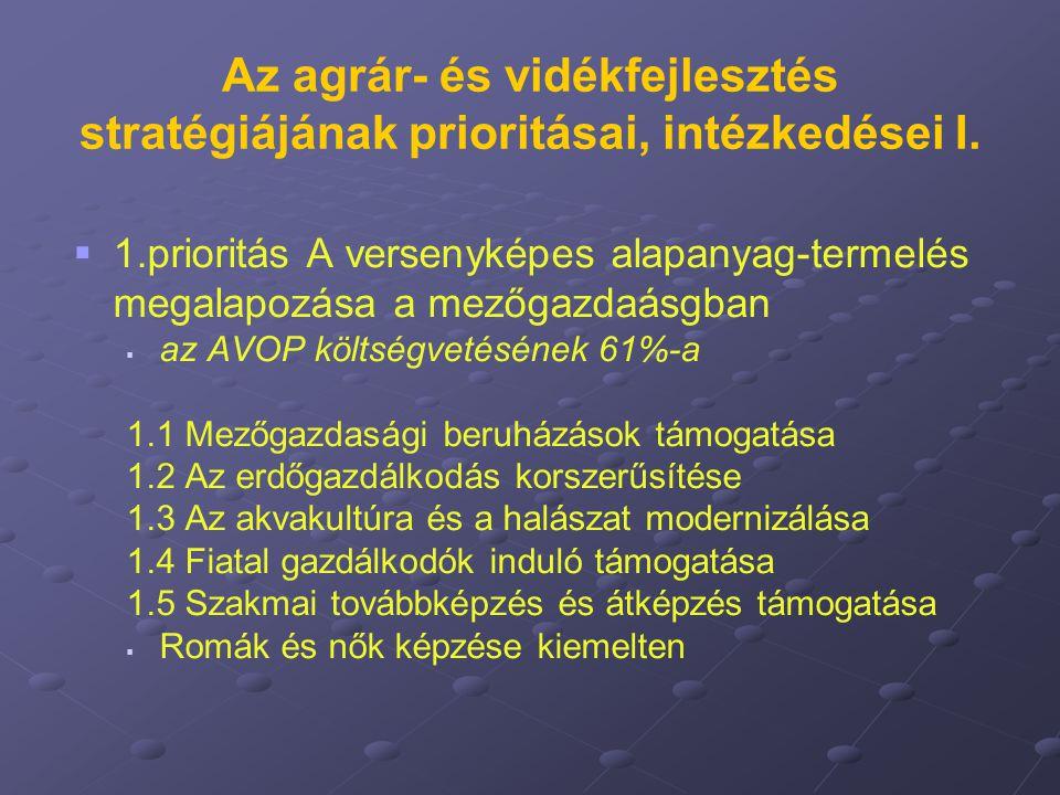 Az agrár- és vidékfejlesztés stratégiájának prioritásai, intézkedései I.