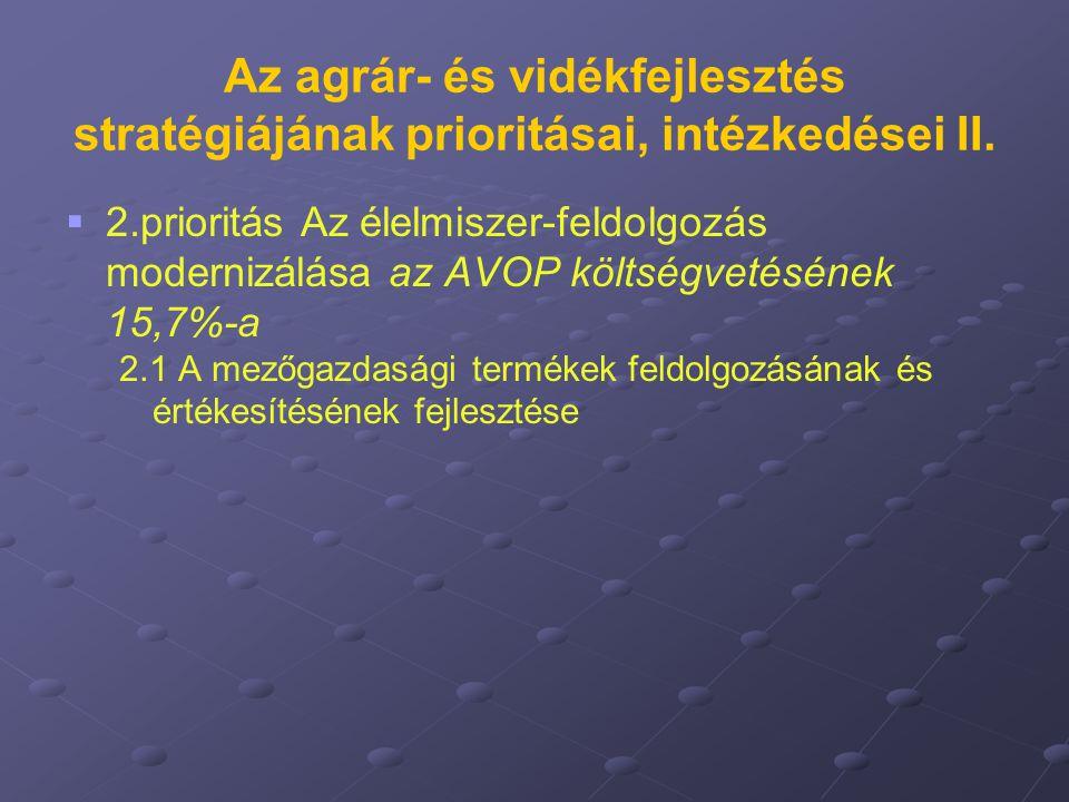 Az agrár- és vidékfejlesztés stratégiájának prioritásai, intézkedései II.