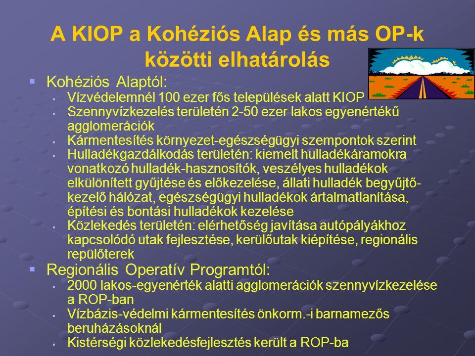 A KIOP a Kohéziós Alap és más OP-k közötti elhatárolás