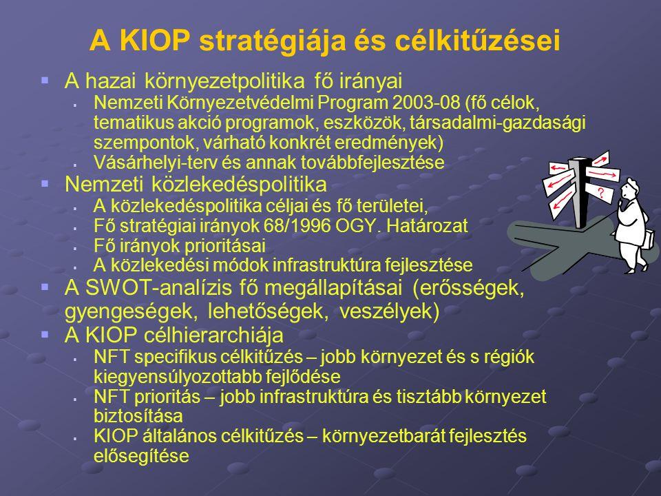 A KIOP stratégiája és célkitűzései